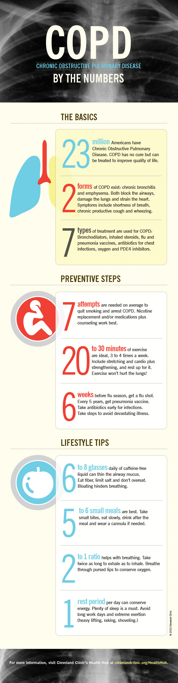 COPD-by-the-Number-Infographic
