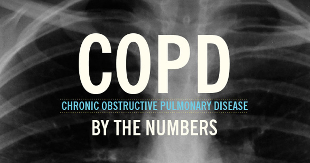 Infographic: Breaking down COPD into numbers and statistics. These are prevalence and prevention tips for properly managing your COPD.