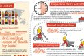 is copd worse in the morning infographic