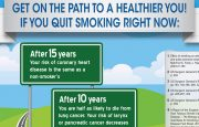 Why Should I Stop Smoking? infographic