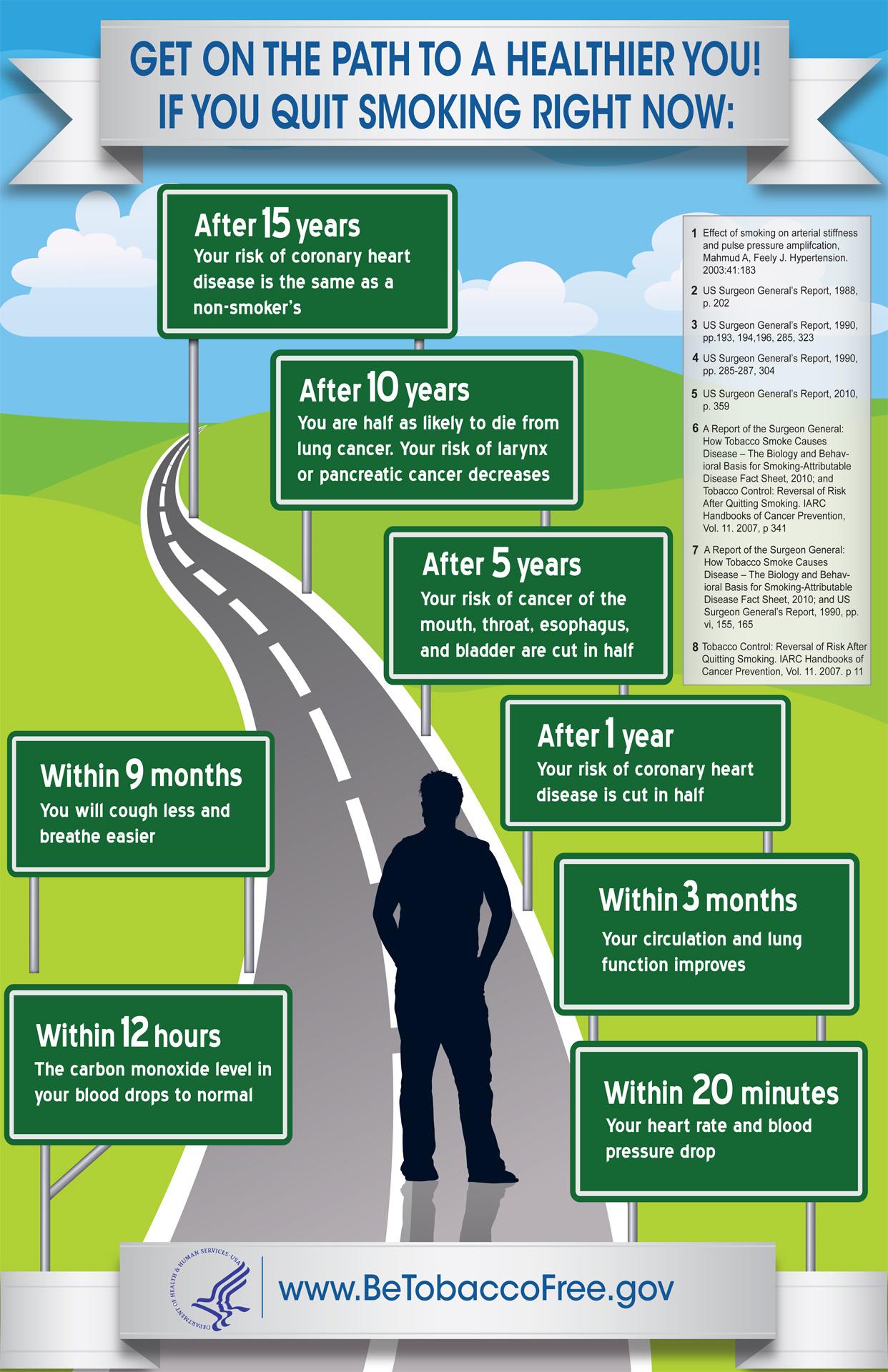 smoking-health-infographic-lg