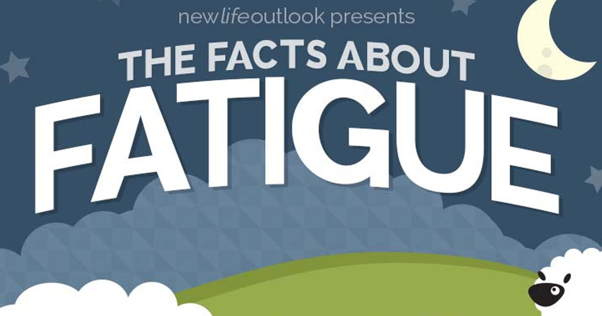 New Life Outlook -  Infographic: Does COPD Cause Fatigue?